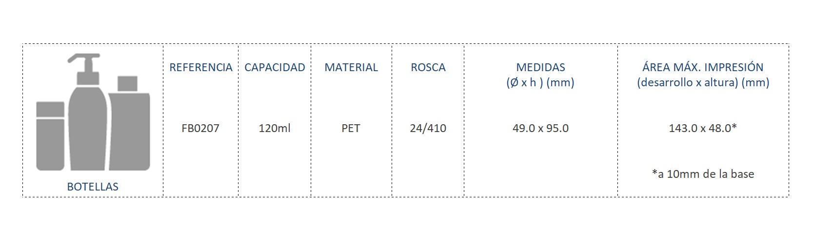 Cuadro de materiales FB0207