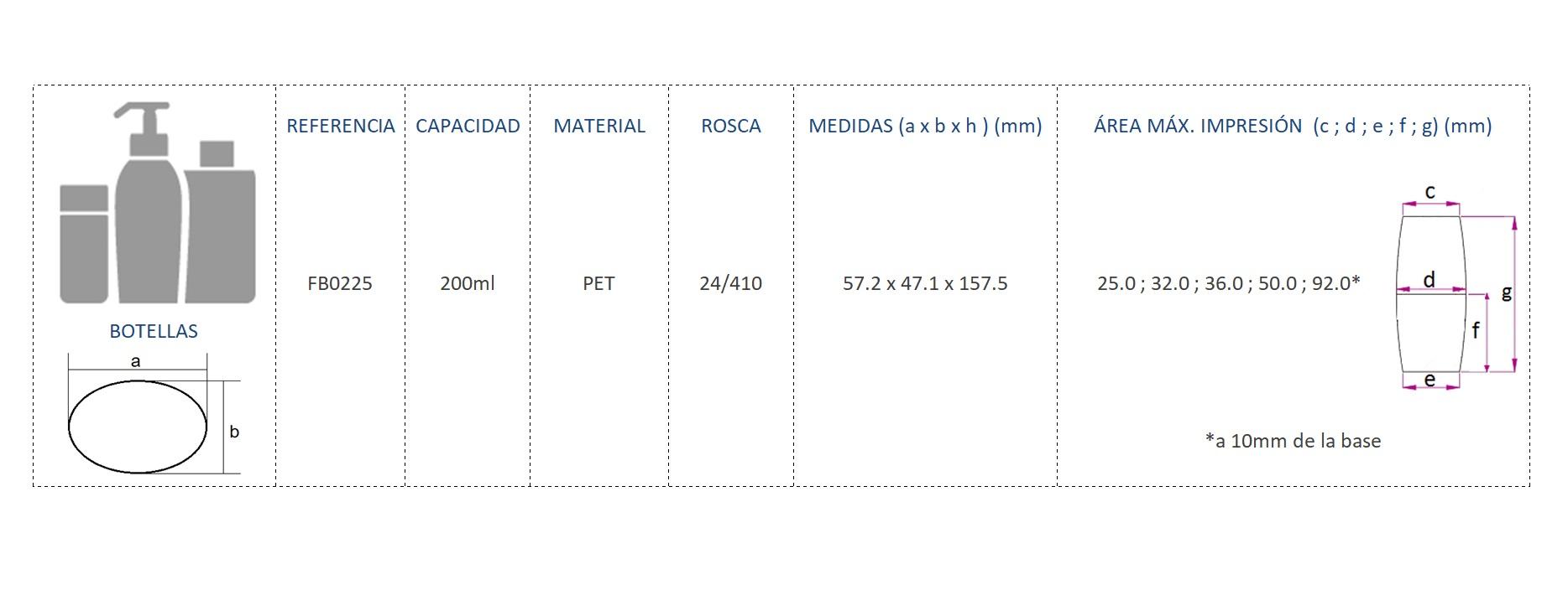 Cuadro de materiales FB0225