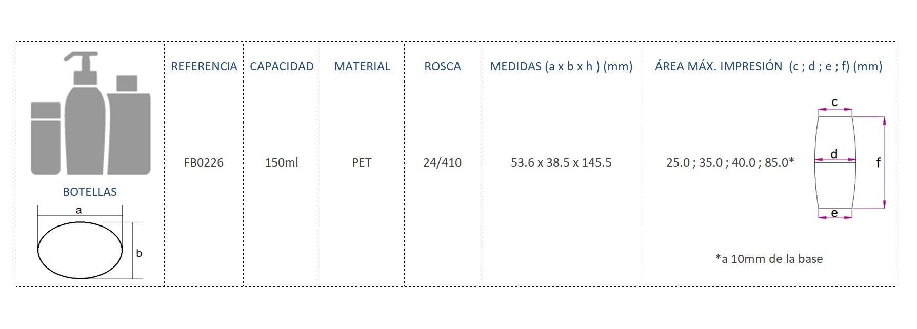 Cuadro de materiales FB0226