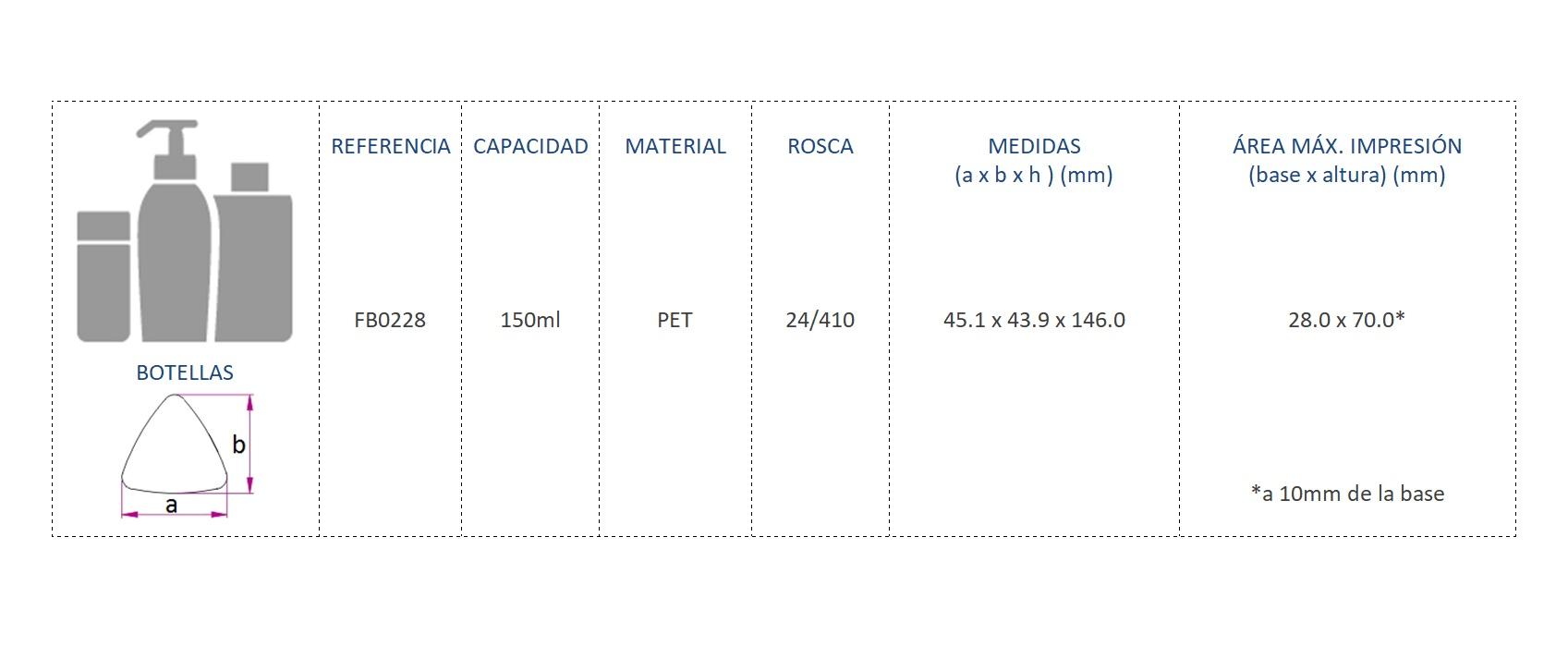 Cuadro de materiales FB0228