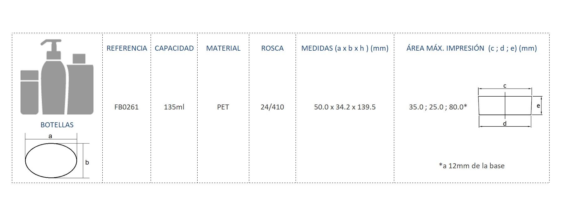 Cuadro de materiales FB0261