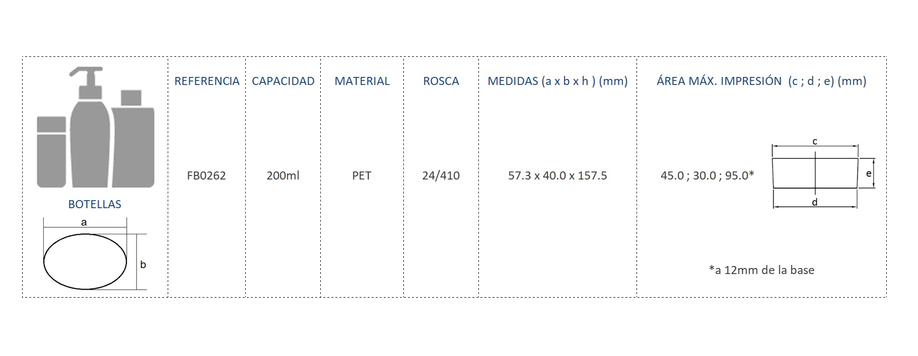 Cuadro de materiales FB0262