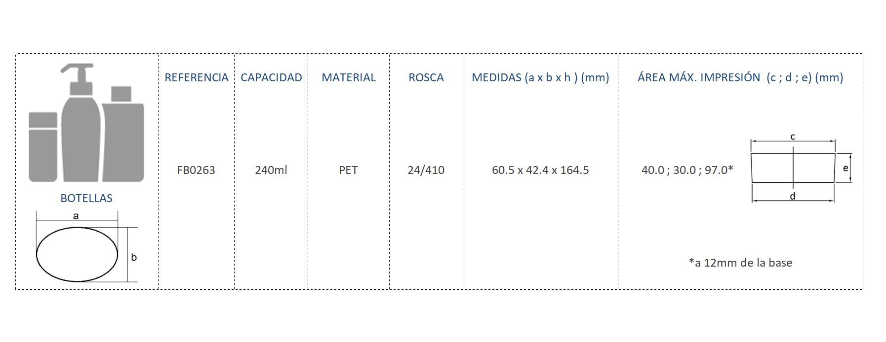 Cuadro de materiales FB0263