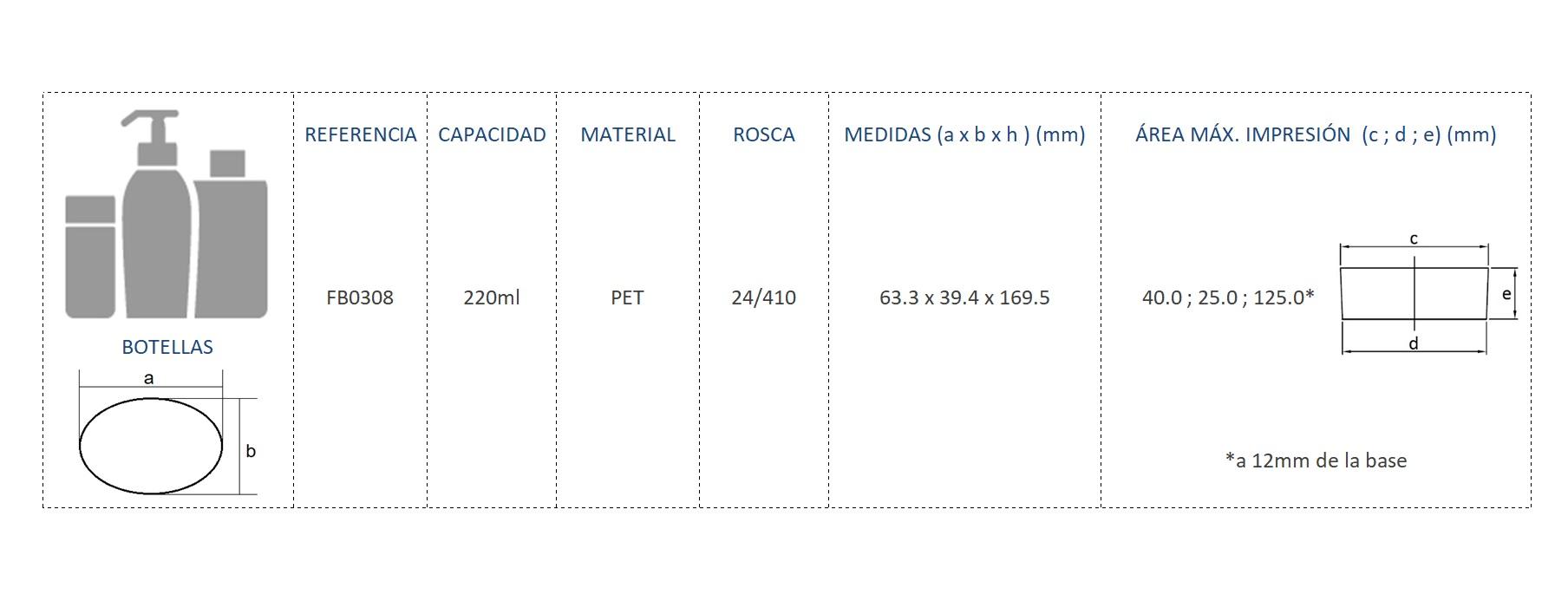 Cuadro de materiales FB0308