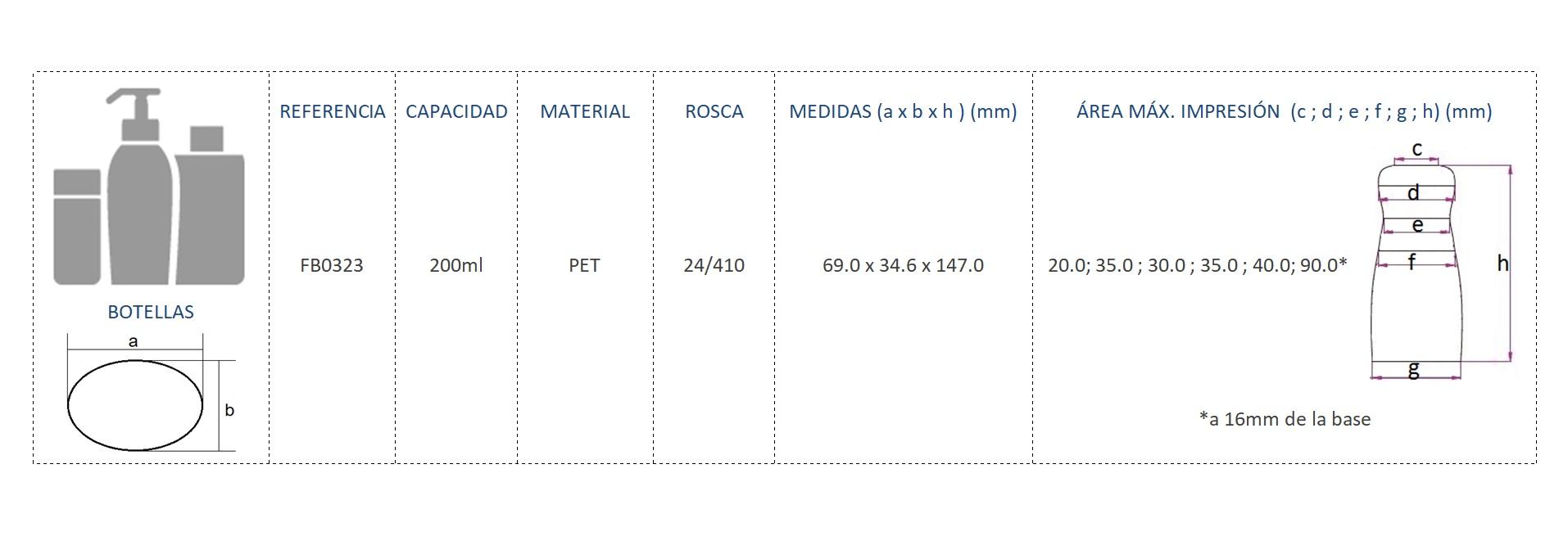 Cuadro de materiales FB0323