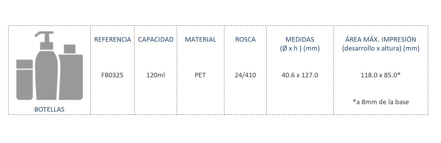 Cuadro de materiales FB0325
