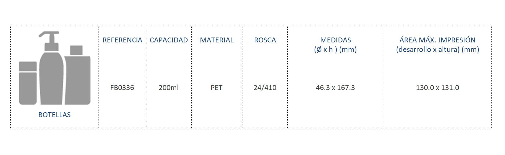 Cuadro de materiales FB0336