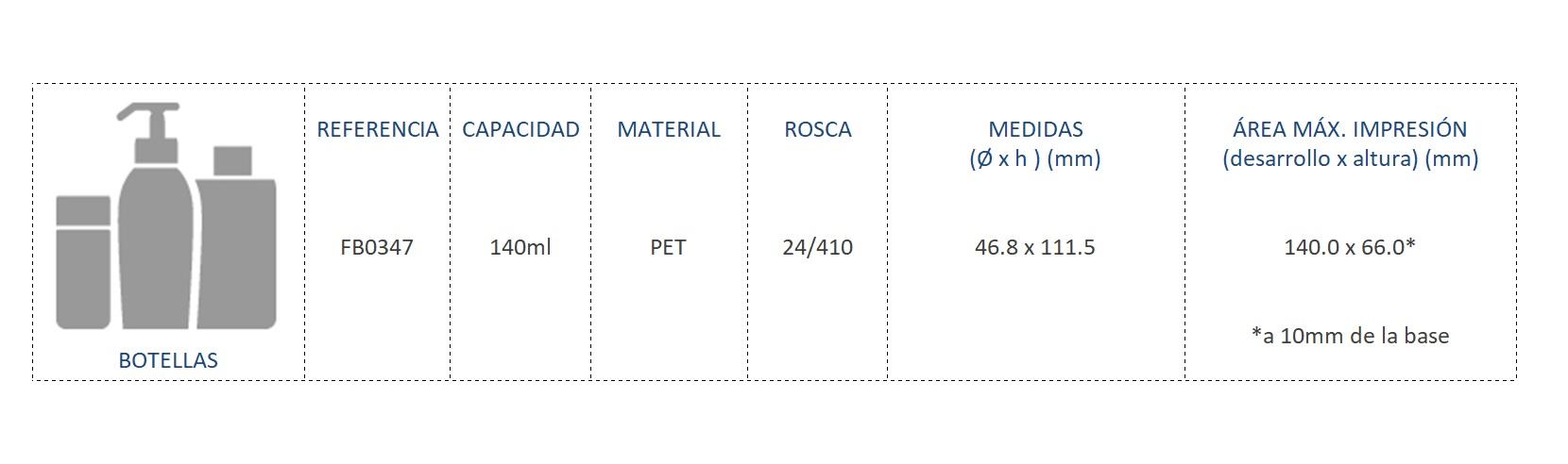 Cuadro de materiales FB0347