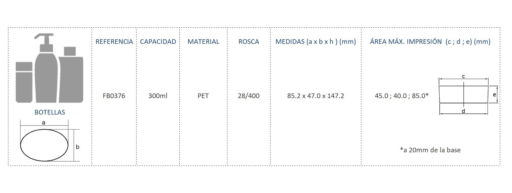 Cuadro de materiales FB0376