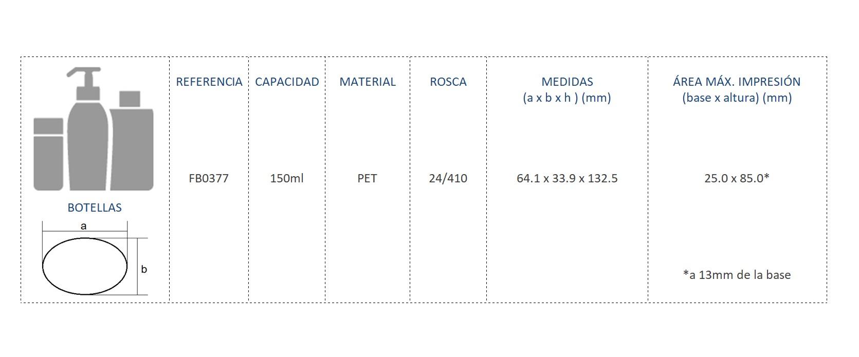 Cuadro de materiales FB0377