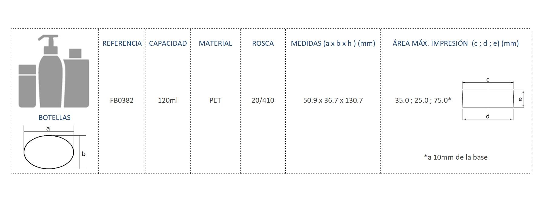 Cuadro de materiales FB0382