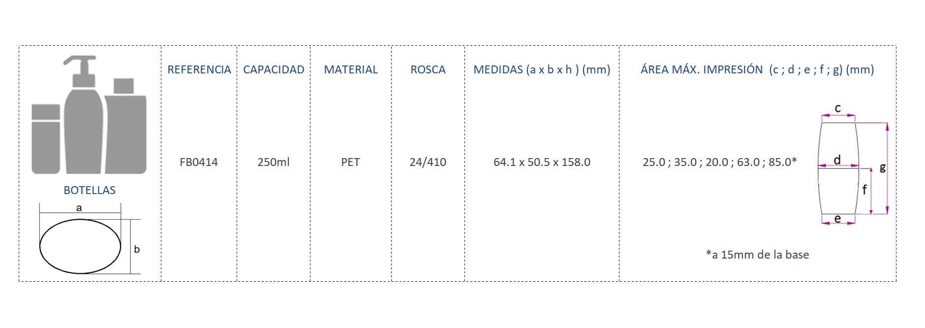 Cuadro de materiales FB0414