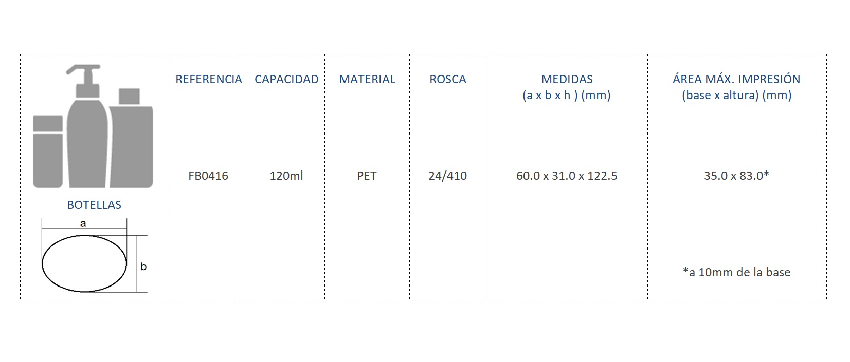 Cuadro de materiales FB0416