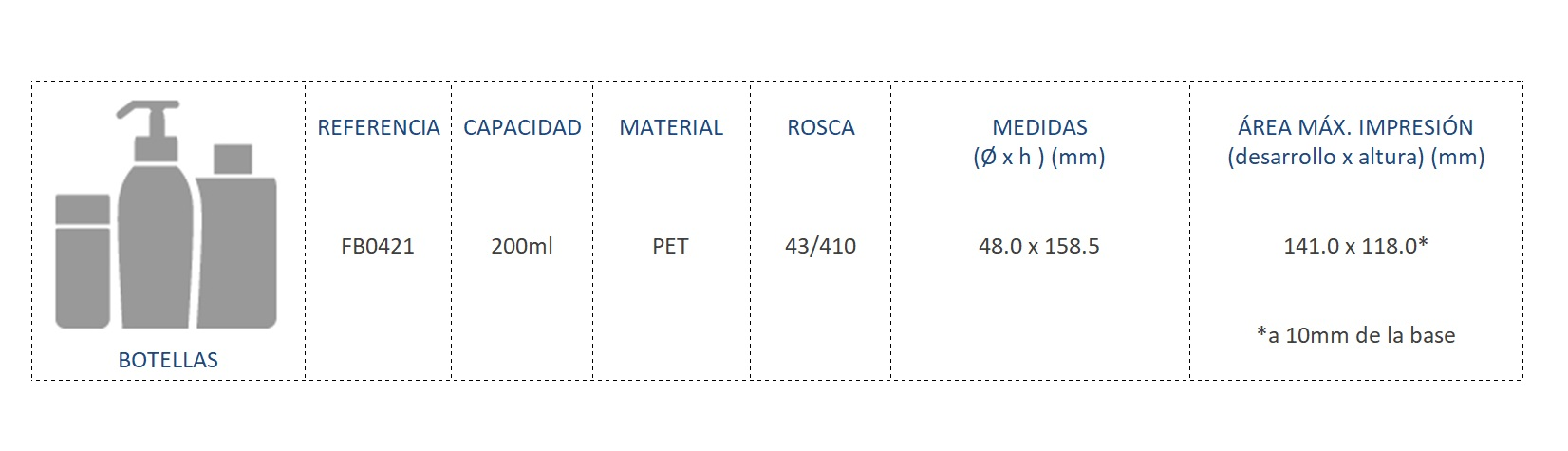Cuadro de materiales FB0421