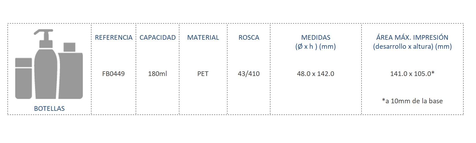 Cuadro de materiales FB0449