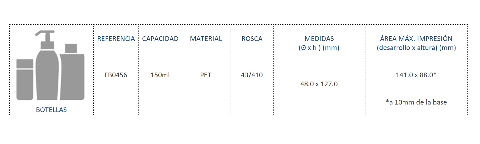 Cuadro de materiales FB0456