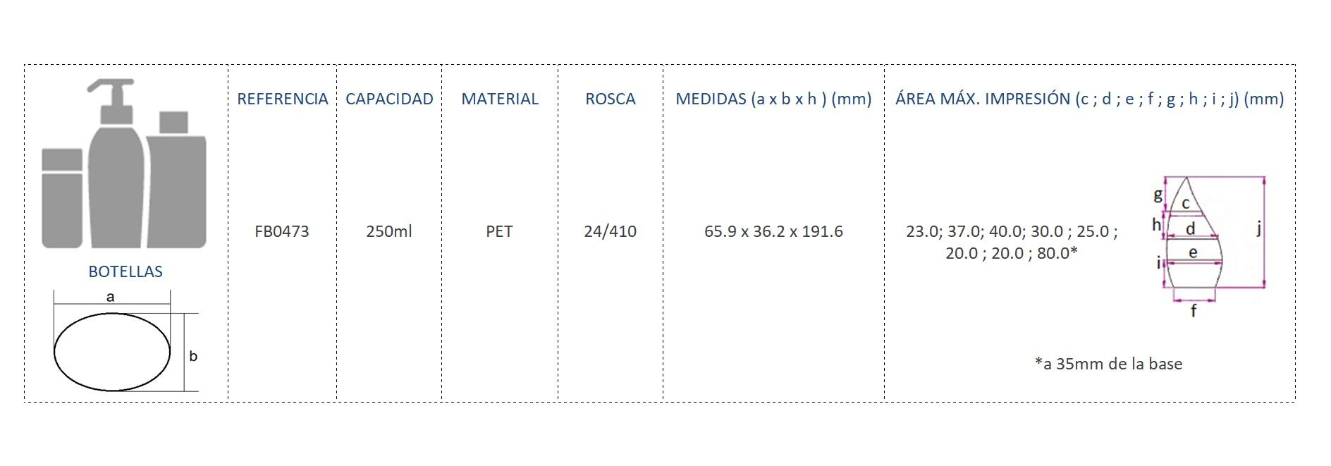 Cuadro de materiales botella FB0473