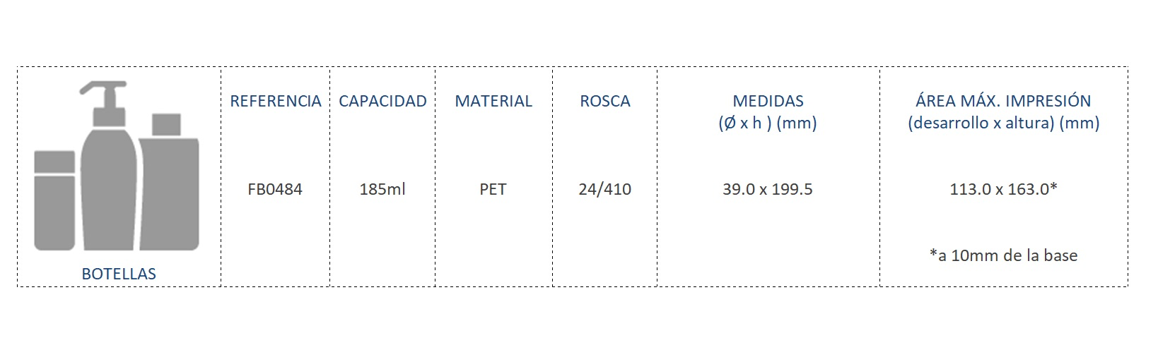 Cuadro de materiales botella FB0484