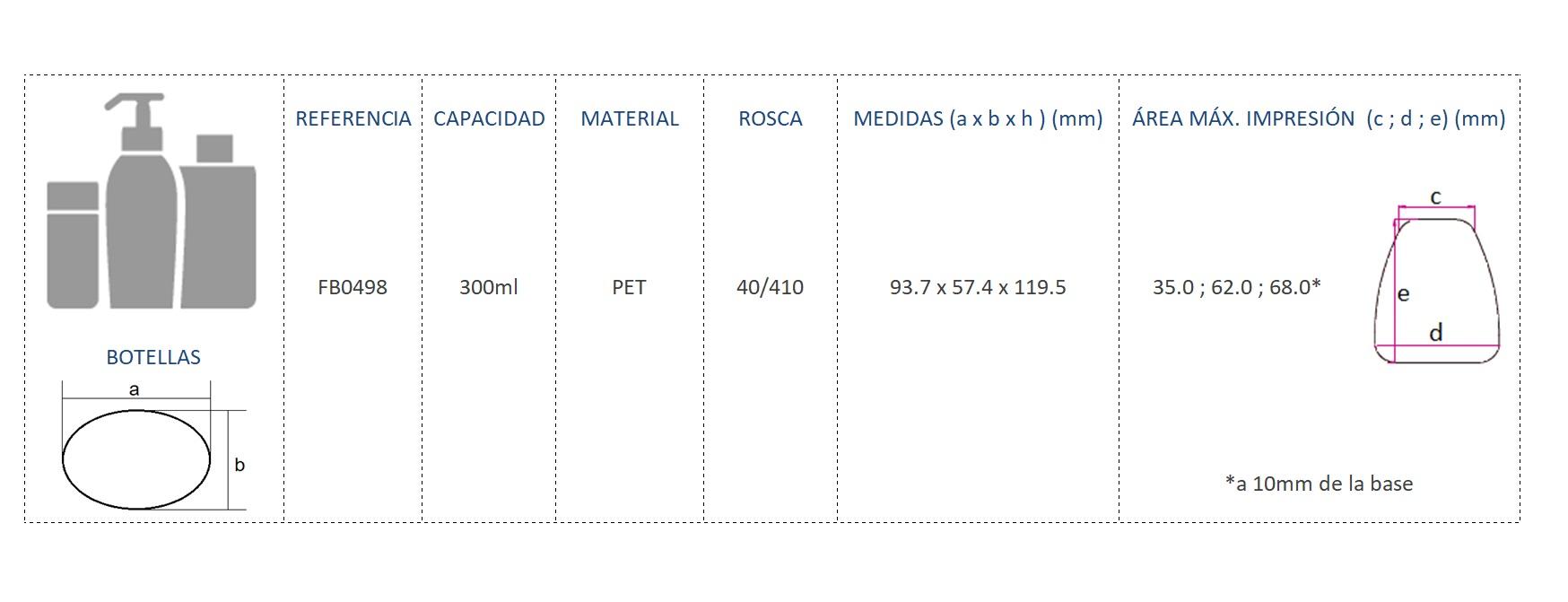 Cuadro de materiales botella FB0498