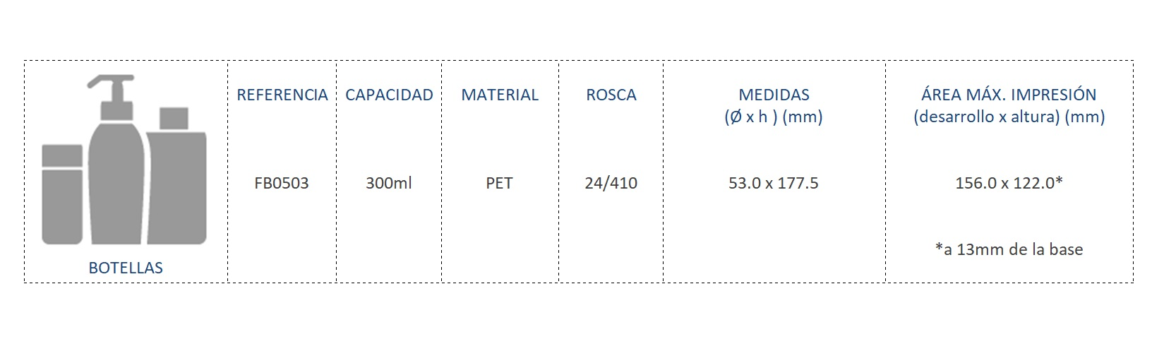 Cuadro de materiales FB0503