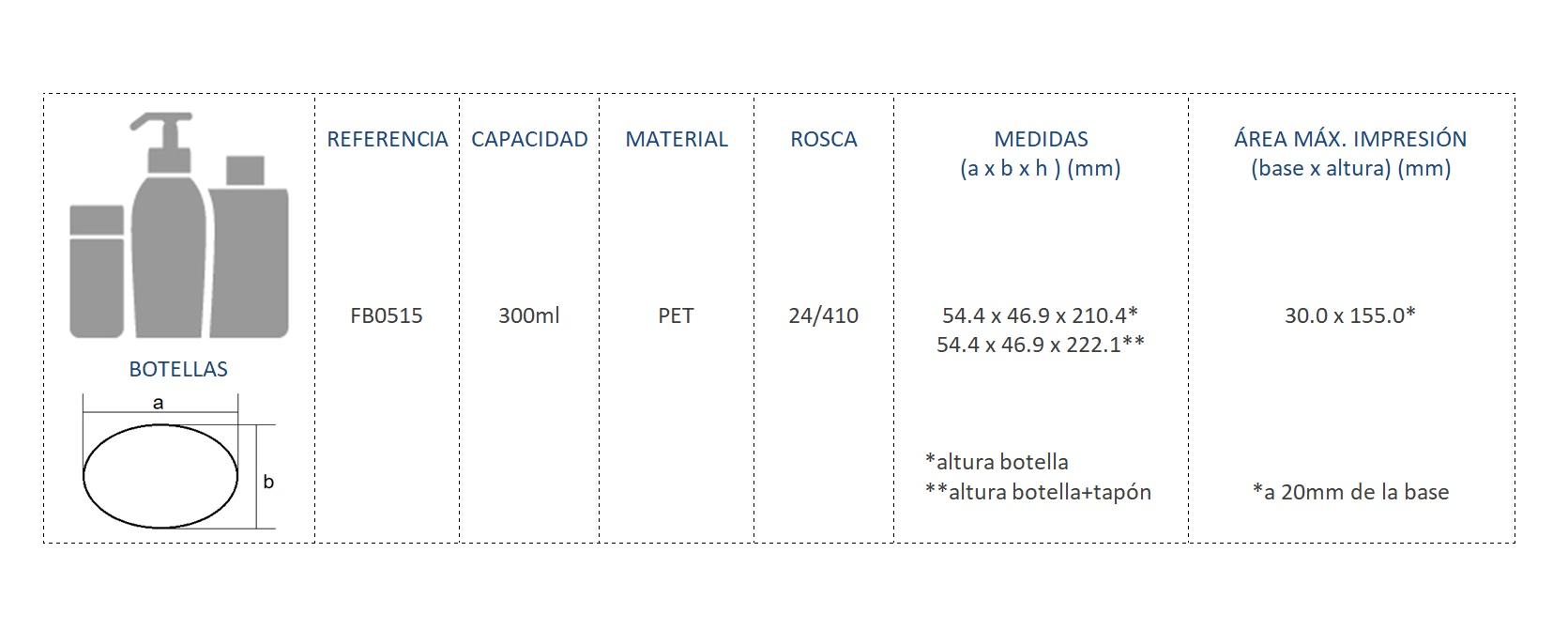 Cuadro de materiales FB0515