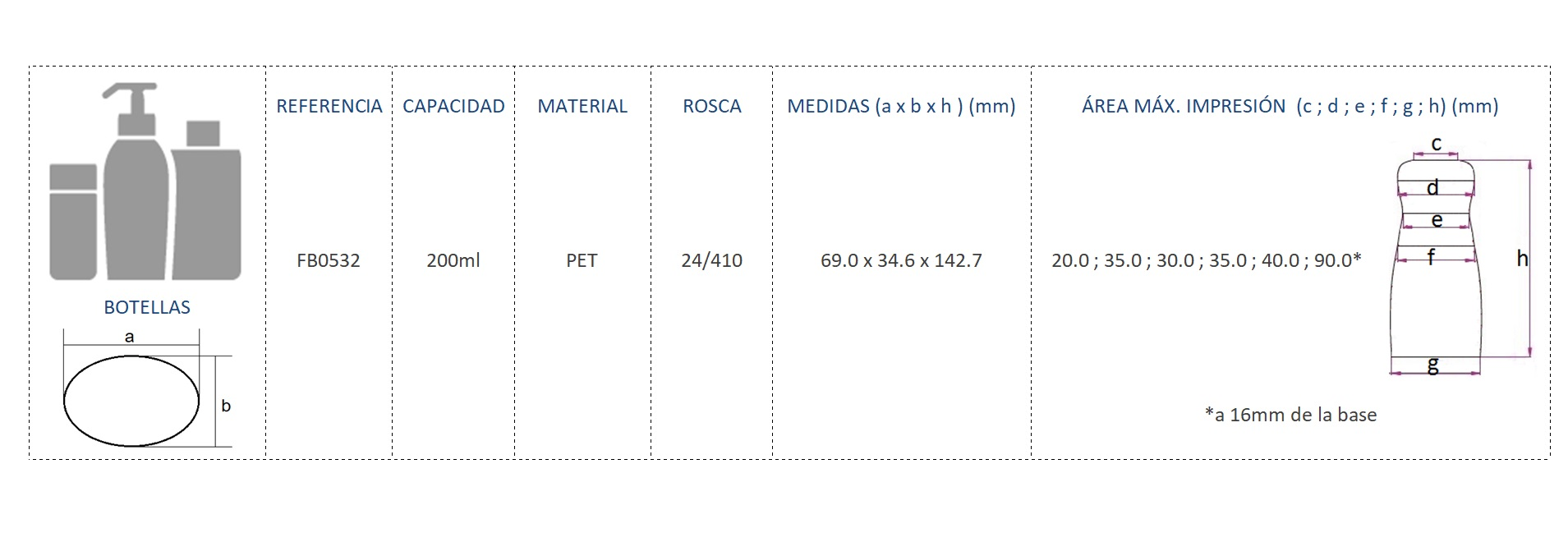 Cuadro de materiales botella FB0532