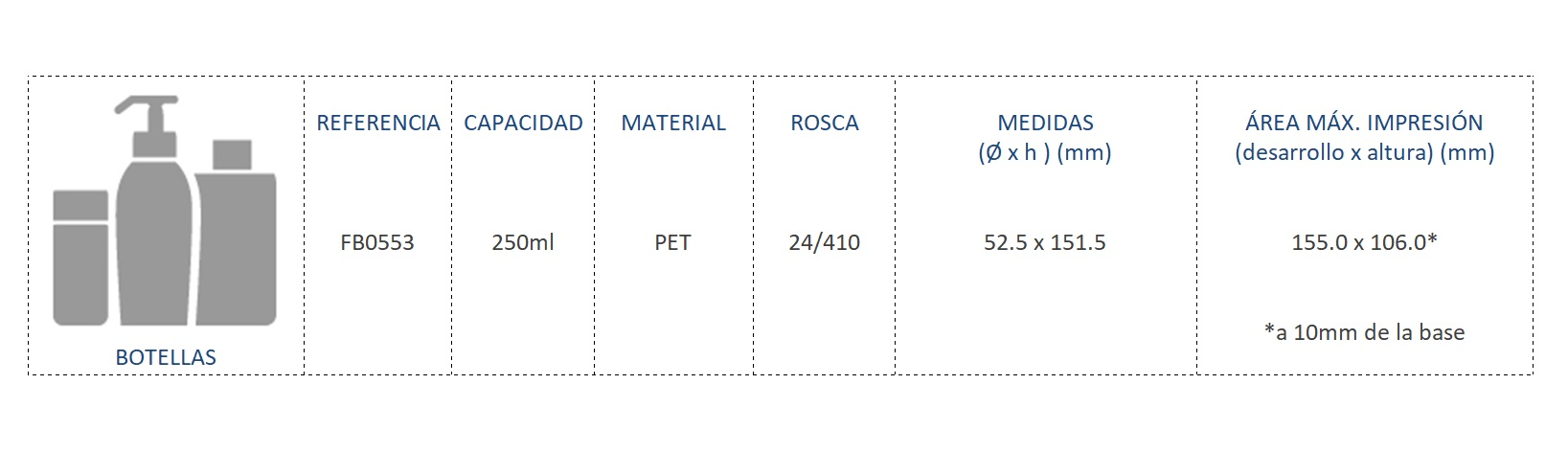 Cuadro de materiales botella FB0553