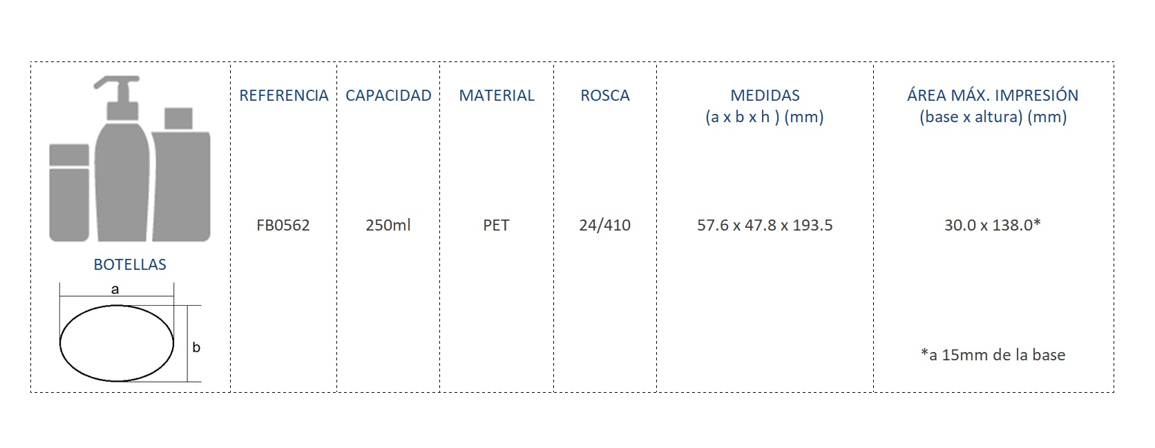 Cuadro de materiales botella FB0562