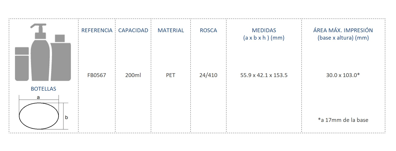 Cuadro de materiales botella FB0567