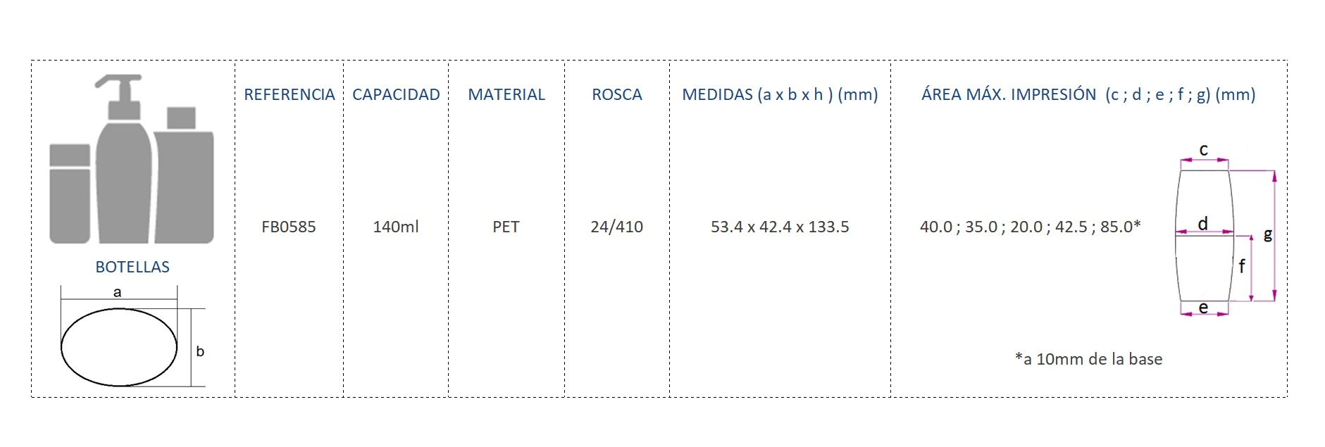 Cuadro de materiales botella FB0585