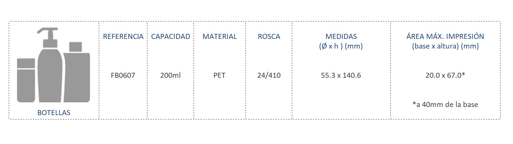 Cuadro de materiales botella FB0607