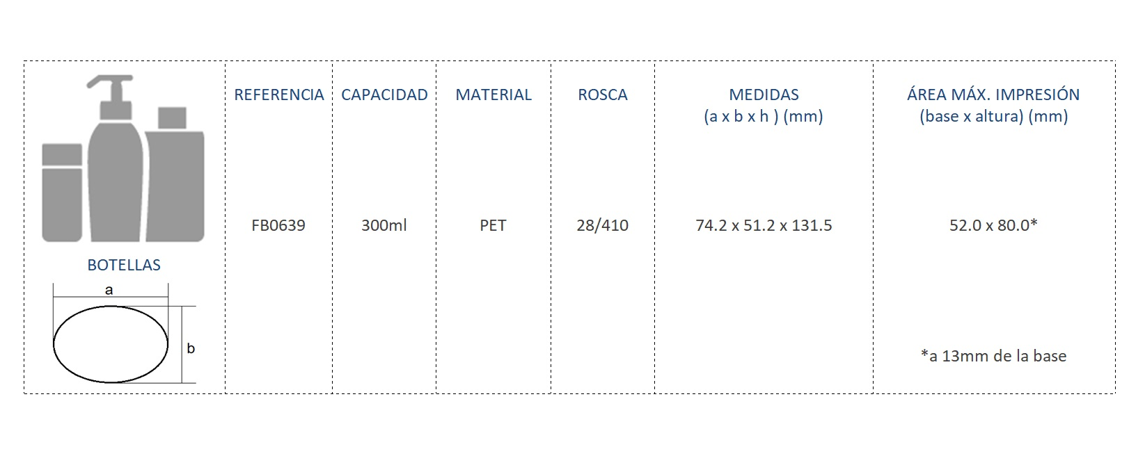 Cuadro de materiales botella FB0639