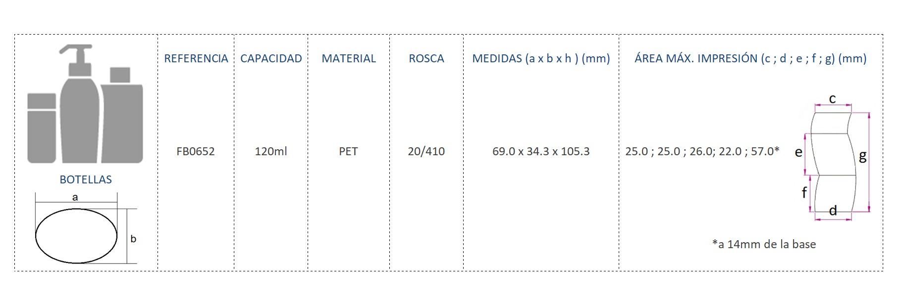 Cuadro de materiales botella FB0652