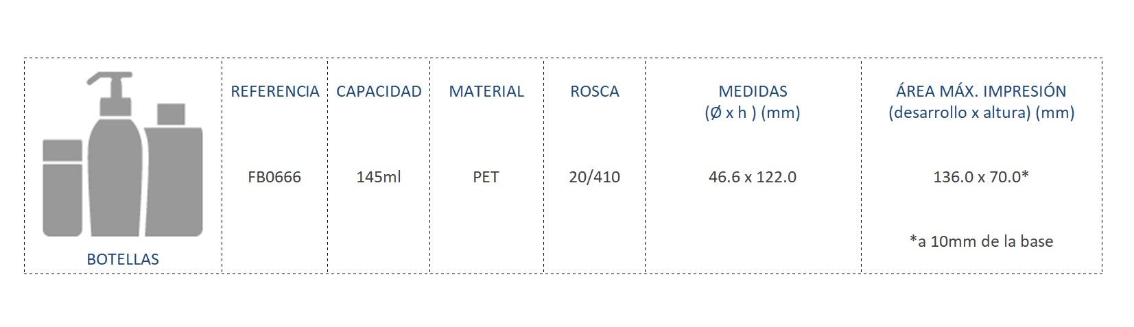 Cuadro de materiales botella FB0666