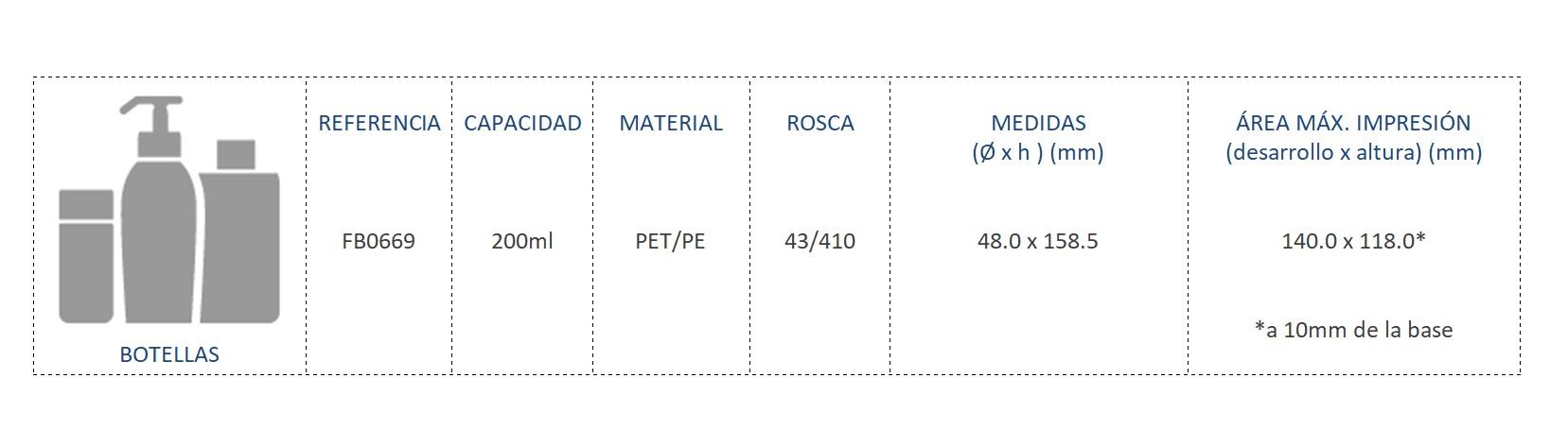 Cuadro de materiales botella FB0669