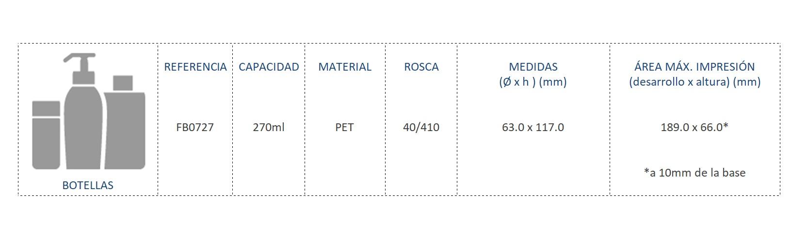 Cuadro de materiales botella FB0727