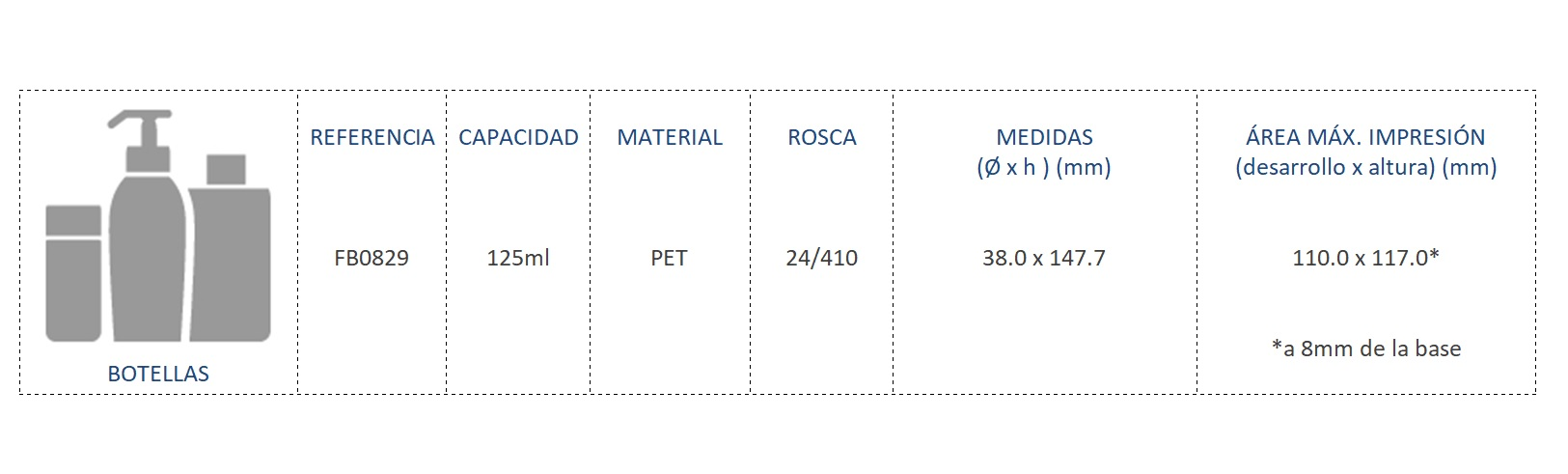Cuadro de materiales botella FB0829