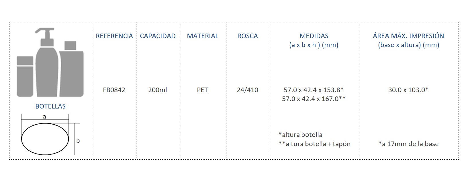 Cuadro de materiales botella FB0842