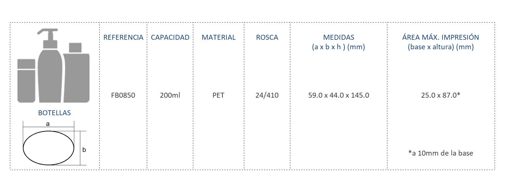 Cuadro de materiales botella FB0850