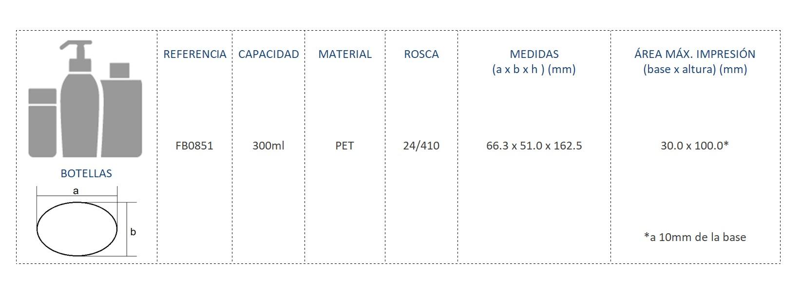 Cuadro de materiales botella FB0851