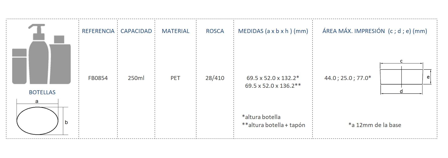 Cuadro de materiales botella FB0854
