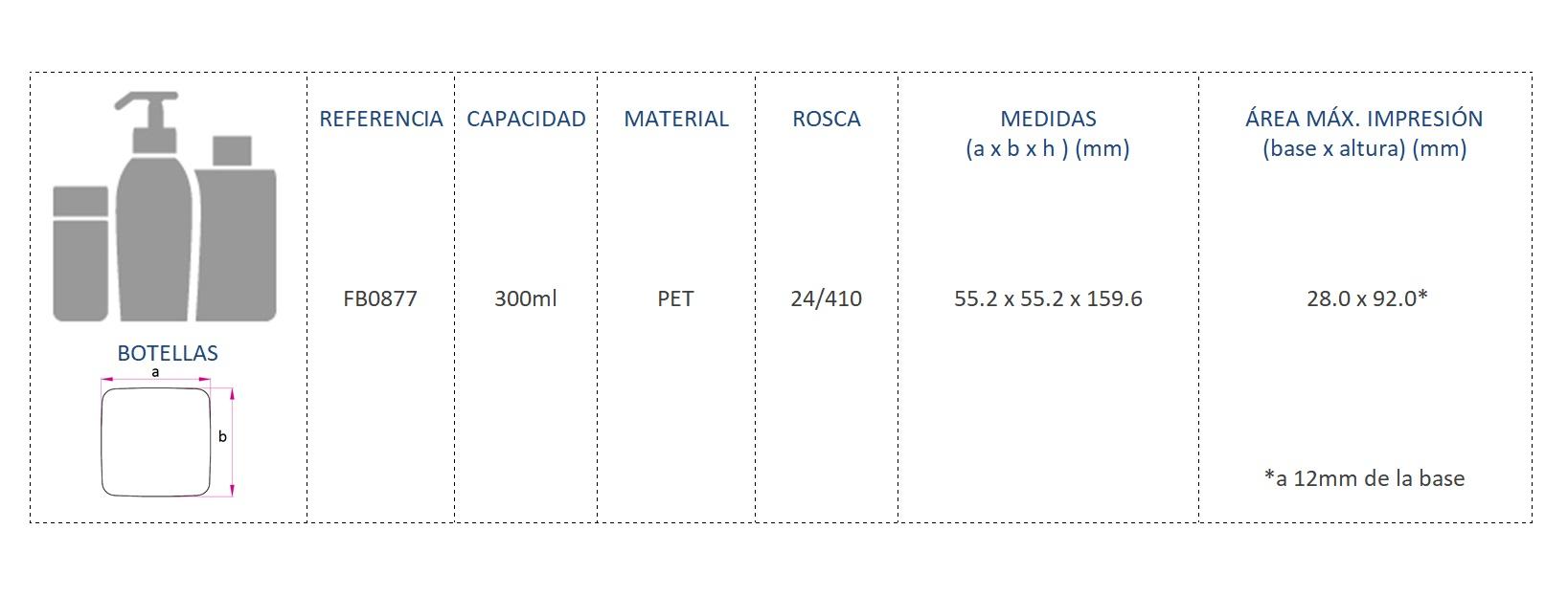 Cuadro de materiales botella FB0877