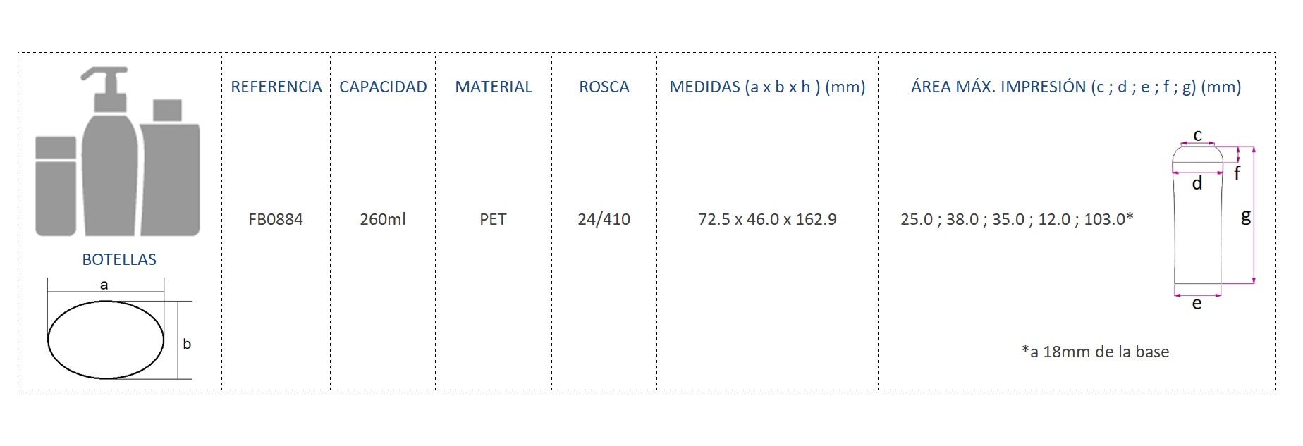 Cuadro de materiales botella FB0884