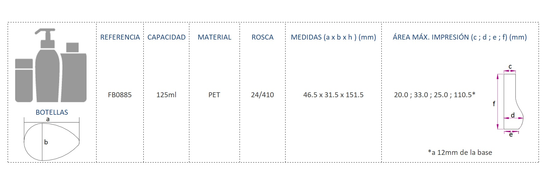 Cuadro de materiales botella FB0885