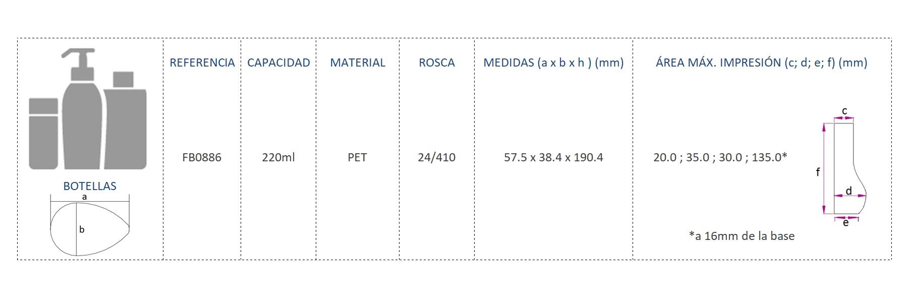 Cuadro de materiales botella FB0886