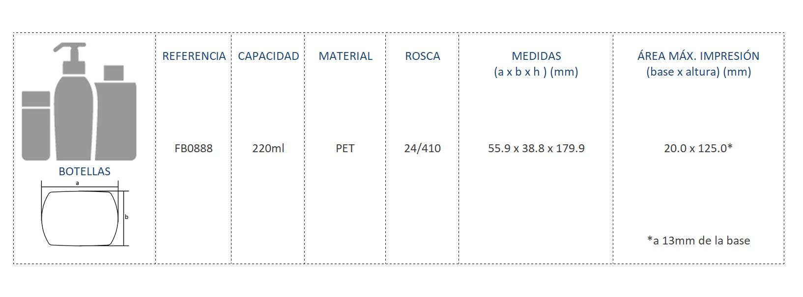 Cuadro de materiales botella FB0888