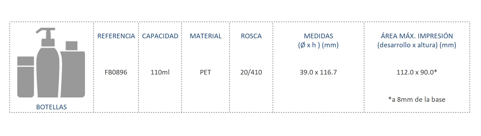 Cuadro de materiales botella FB0896