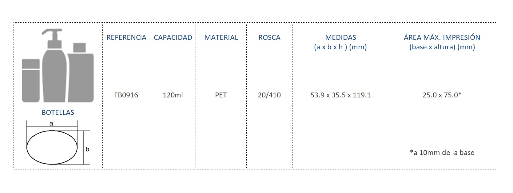 Cuadro de materiales botella FB0916