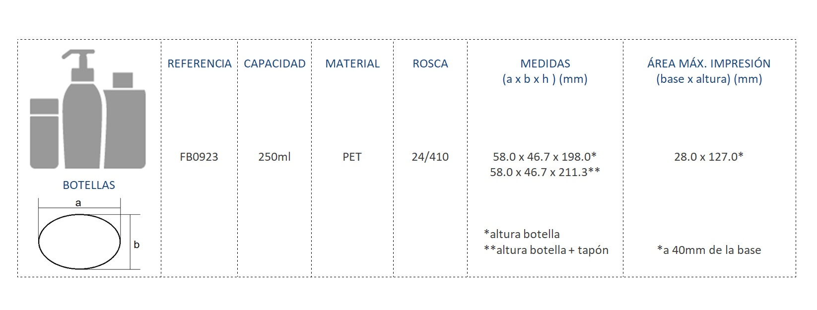 Cuadro de materiales botella FB0923