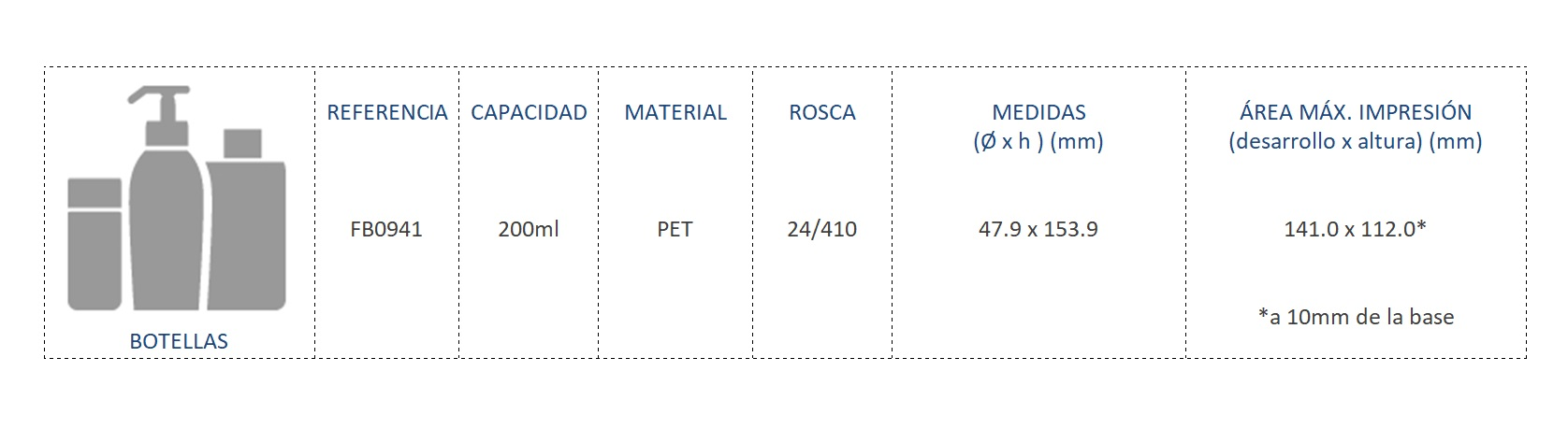 Cuadro de materiales botella FB0941